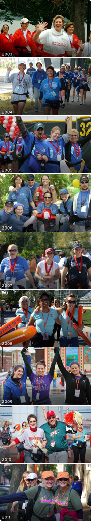 Challenge Walk 2003-2011 timeline in photos